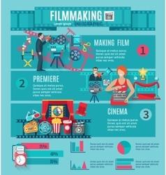 Filmmaking Infographic Set vector