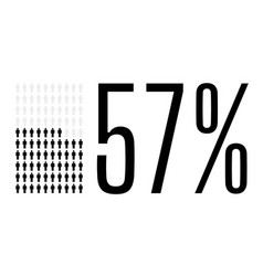 Fifty seven percent people chart graphic 57 vector