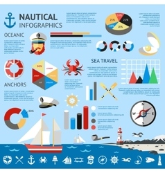 Nautical Colored Infographic vector