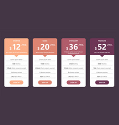 pricing table template for web design and business vector image