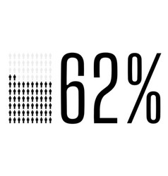 Sixty two percent people chart graphic 62 vector