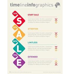 Sale infographic time line Timeline of tendencies vector