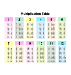 multiplication table chart vector image