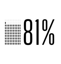 Eighty one percent people chart graphic 81 vector