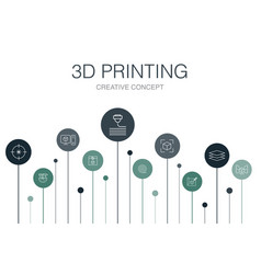 3d printing infographic 10 steps template 3d vector