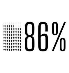 Eighty six percent people chart graphic 86 vector