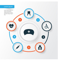 Medicine icons set collection of disabled vector