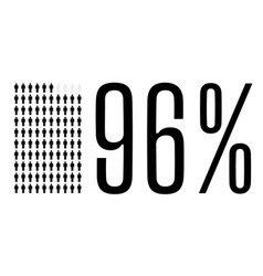 Ninety six percent people chart graphic 96 vector