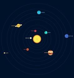 Solar system planet flat design vector