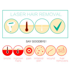 laser hair removal icon depilation and epilation vector image vector image