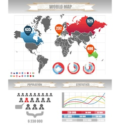Infographics earth map and different charts vector
