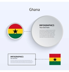 Ghana Country Set of Banners vector image