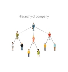 Hierarchy of company flat from 10 vector image