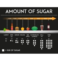 Amount of sugar in different food and products vector image