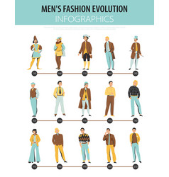 Fashion history timeline infographics vector