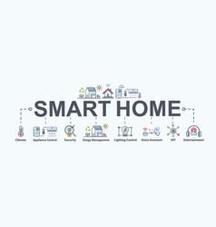 Smart home banner web icon for futuristic vector