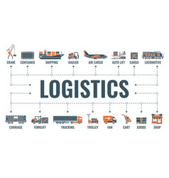 Shipping and logistics banner vector