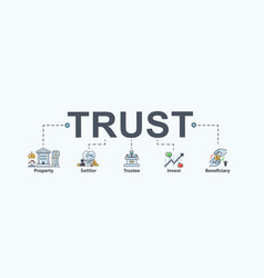 Trust banner web icon for mutual fund vector
