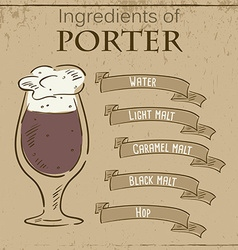 Vintage of card with recipe of porter Ingredients vector