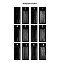 multiplication table chart or multiplication tabl vector image