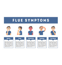 Flu common symptoms banner template treatment vector