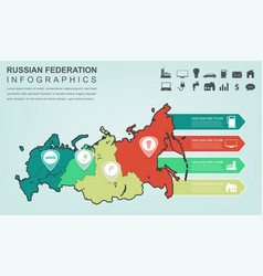 Russian federation map with infographic elements vector