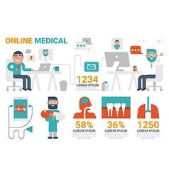 Online Medical Infographic Elements vector image