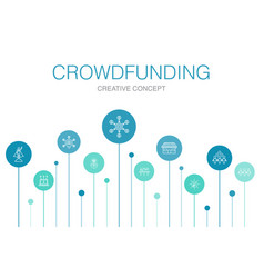 Crowdfunding infographic 10 steps template vector