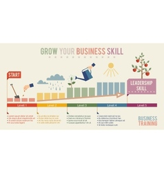 Grow your business skill infographics template vector image