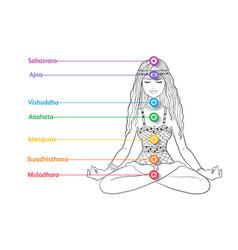 woman sitting at pose lotus and meditating vector image