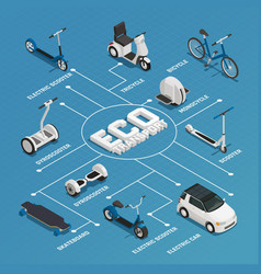 Eco transport isometric flowchart vector