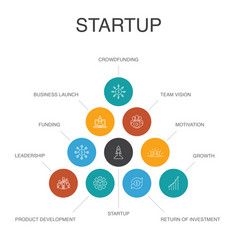 startup infographic 10 steps concept crowdfunding vector image