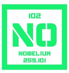 Nobelium chemical element vector