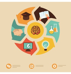 education concept vector image vector image
