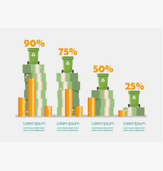 waste management budget infographic diagram vector image