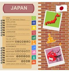 Japan infographics statistical data sights vector image