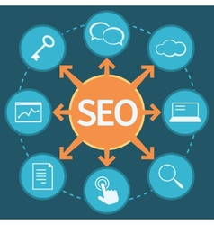 SEO marketing concept vector image