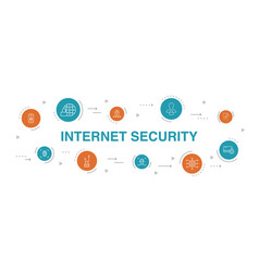 Internet security infographic 10 steps circle vector