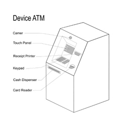 The device of the ATM vector