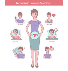 Woman with six common menopause symptoms vector