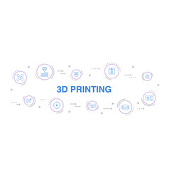 3d printing infographic 10 steps circle design3d vector