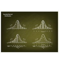 Normal Distribution Diagram on Chalkboard vector image vector image