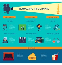 Cinematography Filmmaking Flat Infographic Poster vector