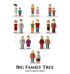 Family tree with people avatars of four vector