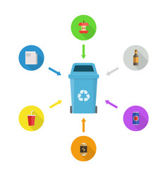 recycling of garbage in a flat style vector image
