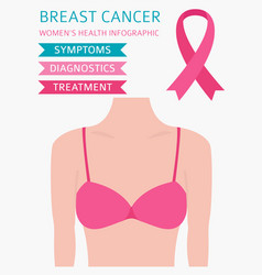 breast cancer medical infographic diagnostics vector image