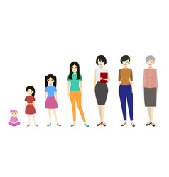 Cartoon stages of growth character woman vector