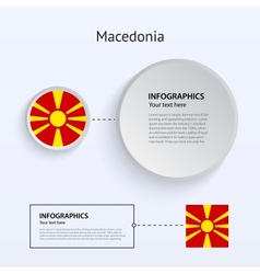 Macedonia Country Set of Banners vector image