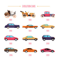 Cars evolution retro vehicles and modern transport vector