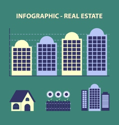 Real estate infografic vector